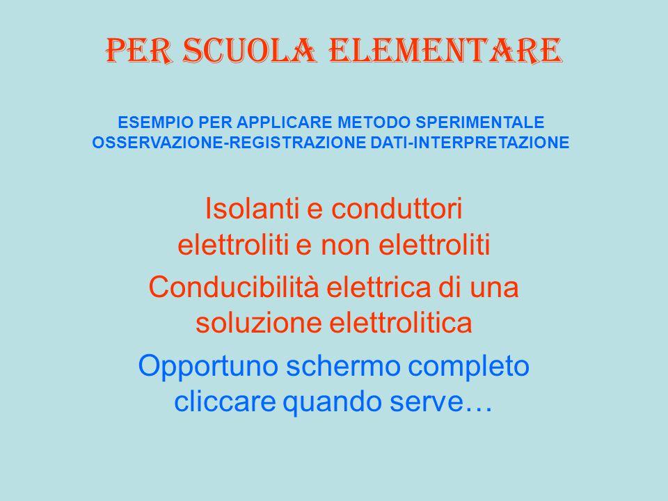 Per scuola elementare Isolanti e conduttori elettroliti e non elettroliti Conducibilità elettrica di una soluzione elettrolitica Opportuno schermo com