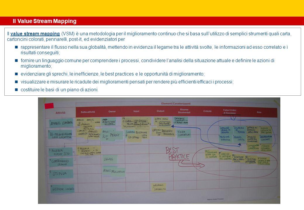 Il Value Stream Mapping Il value stream mapping (VSM) è una metodologia per il miglioramento continuo che si basa sullutilizzo di semplici strumenti quali carta, cartoncini colorati, pennarelli, post-it, ed evidenziatori per rappresentare il flusso nella sua globalità, mettendo in evidenza il legame tra le attività svolte, le informazioni ad esso correlato e i risultati conseguiti; fornire un linguaggio comune per comprendere i processi, condividere lanalisi della situazione attuale e definire le azioni di miglioramento; evidenziare gli sprechi, le inefficienze, le best practices e le opportunità di miglioramento; visualizzare e misurare le ricadute dei miglioramenti pensati per rendere più efficienti/efficaci i processi; costituire le basi di un piano di azioni.