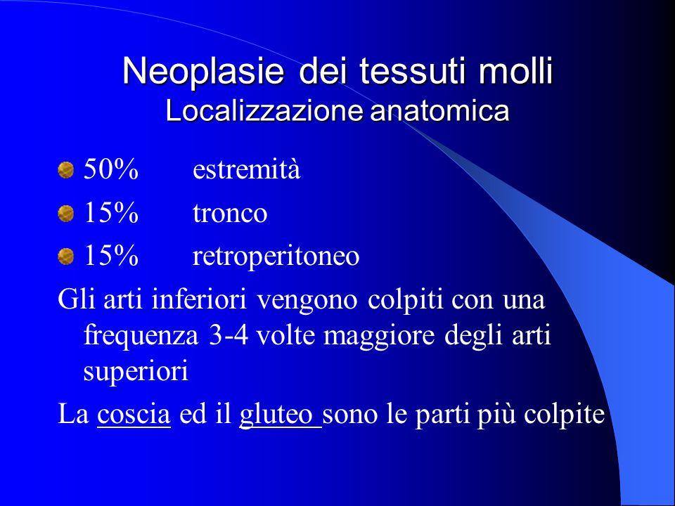 Neoplasie dei tessuti molli Localizzazione anatomica 50%estremità 15%tronco 15%retroperitoneo Gli arti inferiori vengono colpiti con una frequenza 3-4 volte maggiore degli arti superiori La coscia ed il gluteo sono le parti più colpite