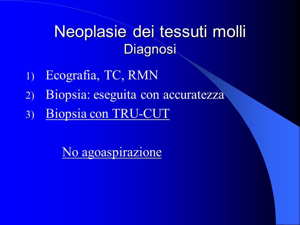 Prospettive Utilizzo dellinibitore della tirosinasi chinasi