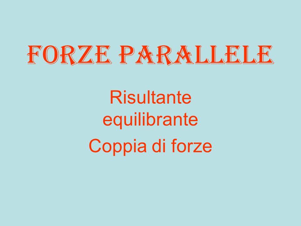 Forze parallele Risultante equilibrante Coppia di forze
