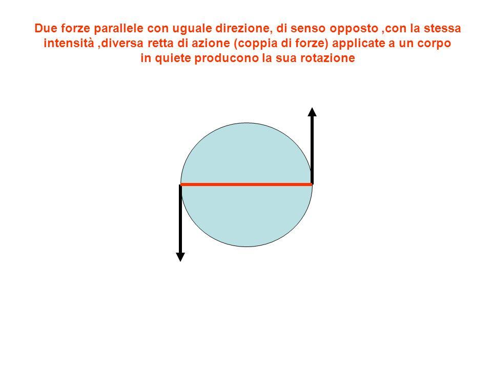 Due forze parallele con uguale direzione, di senso opposto,con la stessa intensità,diversa retta di azione (coppia di forze) applicate a un corpo in q
