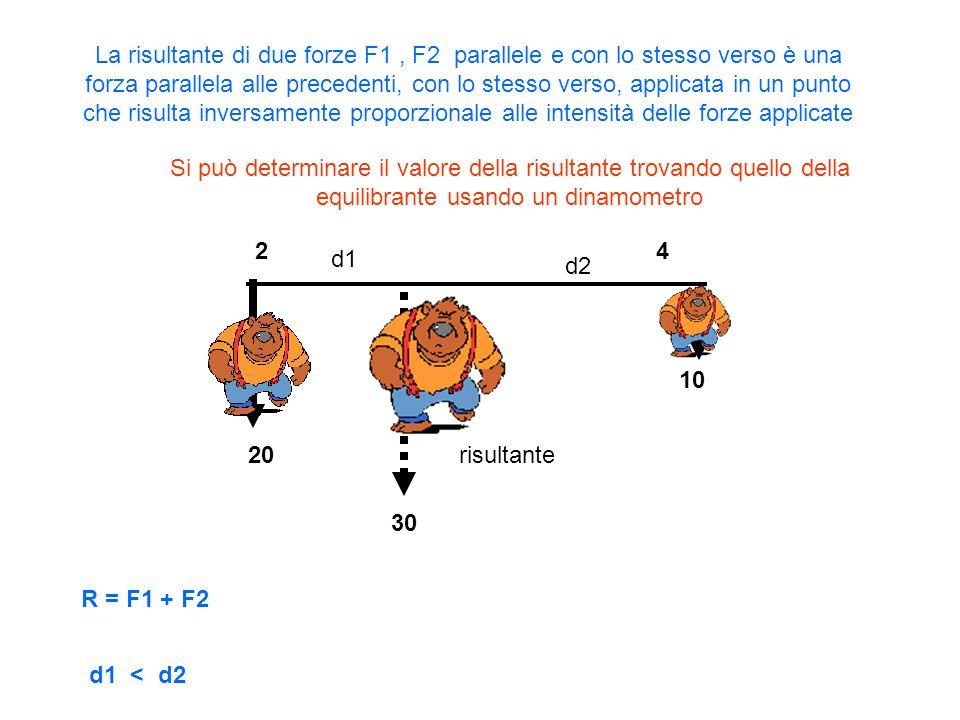 20 10 30 24 risultante R = F1 + F2 d1 d2 d1 < d2 Si può determinare il valore della risultante trovando quello della equilibrante usando un dinamometro equlibrante 30