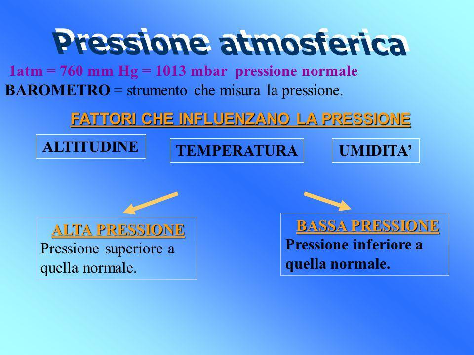 1atm = 760 mm Hg = 1013 mbar pressione normale BAROMETRO = strumento che misura la pressione. ALTA PRESSIONE Pressione superiore a quella normale. BAS