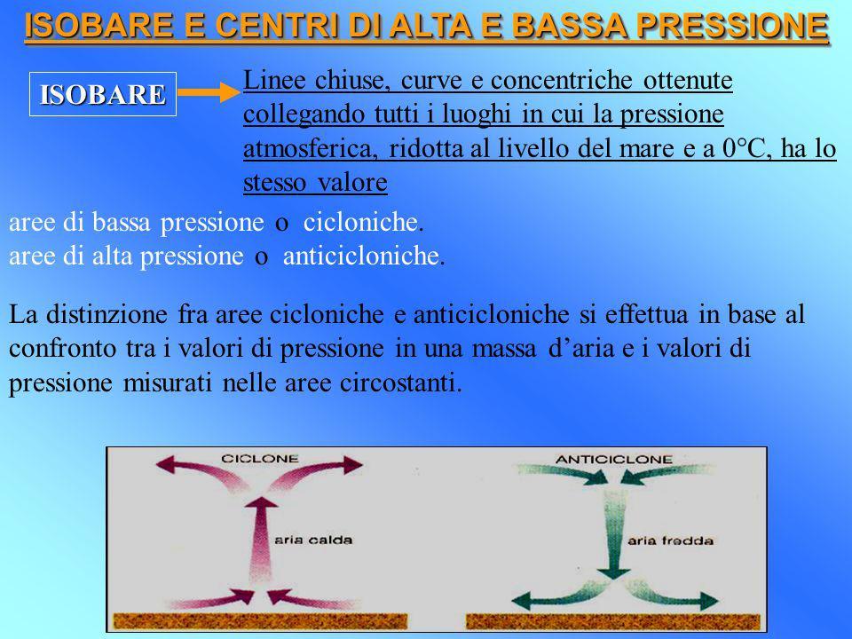 Nella bassa troposfera si distinguono fasce di alta e bassa pressione distribuite secondo limmagine: Modello a tre celle