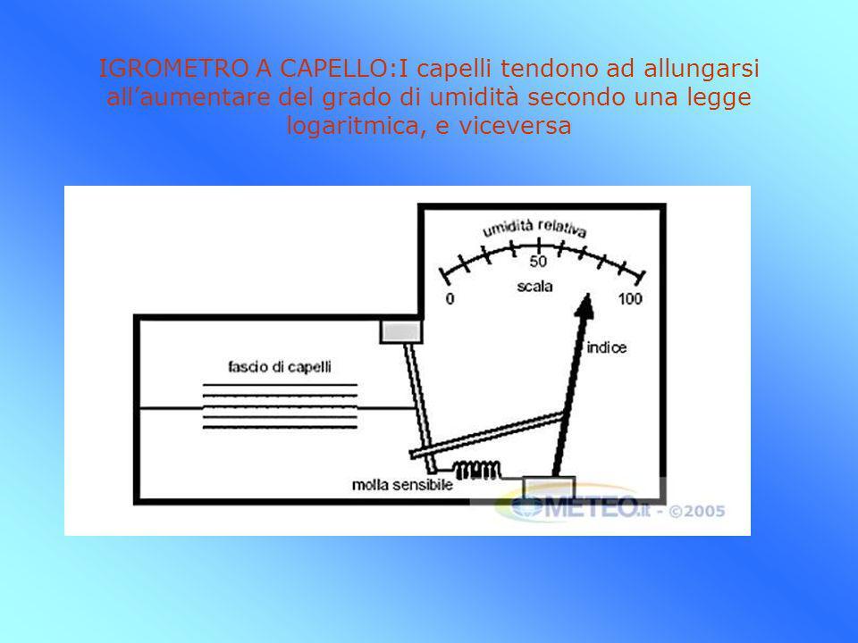 öDirezione: öDirezione: dovrebbe essere perpendicolare alle isobare, ma è influenzata dal moto di rotazione terrestre õLa forza di Coriolis provoca una deviazione nella direzione Verso destra nellemisfero sett.