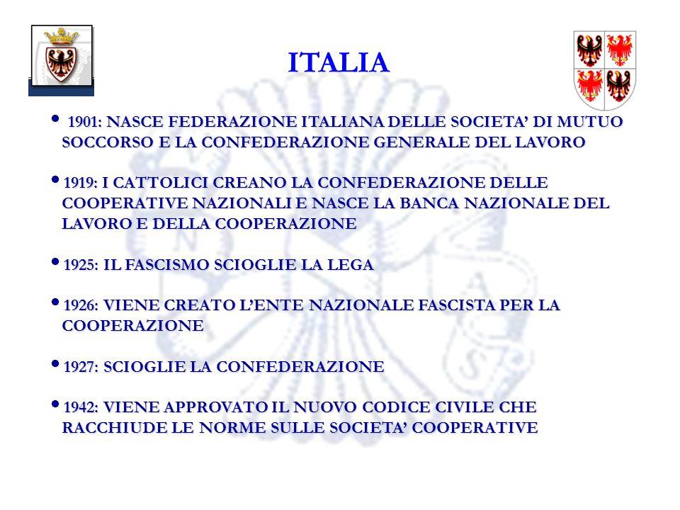11 ITALIA 1901: NASCE FEDERAZIONE ITALIANA DELLE SOCIETA DI MUTUO SOCCORSO E LA CONFEDERAZIONE GENERALE DEL LAVORO 1901: NASCE FEDERAZIONE ITALIANA DELLE SOCIETA DI MUTUO SOCCORSO E LA CONFEDERAZIONE GENERALE DEL LAVORO 1919: I CATTOLICI CREANO LA CONFEDERAZIONE DELLE COOPERATIVE NAZIONALI E NASCE LA BANCA NAZIONALE DEL LAVORO E DELLA COOPERAZIONE 1919: I CATTOLICI CREANO LA CONFEDERAZIONE DELLE COOPERATIVE NAZIONALI E NASCE LA BANCA NAZIONALE DEL LAVORO E DELLA COOPERAZIONE 1925: IL FASCISMO SCIOGLIE LA LEGA 1925: IL FASCISMO SCIOGLIE LA LEGA 1926: VIENE CREATO LENTE NAZIONALE FASCISTA PER LA COOPERAZIONE 1926: VIENE CREATO LENTE NAZIONALE FASCISTA PER LA COOPERAZIONE 1927: SCIOGLIE LA CONFEDERAZIONE 1927: SCIOGLIE LA CONFEDERAZIONE 1942: VIENE APPROVATO IL NUOVO CODICE CIVILE CHE RACCHIUDE LE NORME SULLE SOCIETA COOPERATIVE 1942: VIENE APPROVATO IL NUOVO CODICE CIVILE CHE RACCHIUDE LE NORME SULLE SOCIETA COOPERATIVE