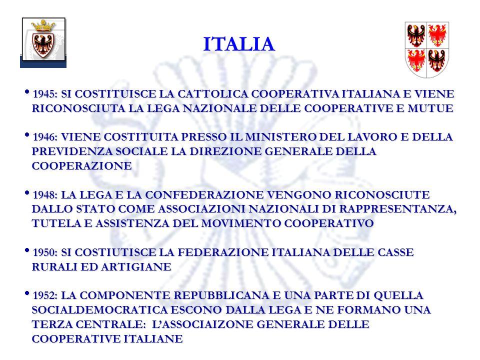 12 ITALIA 1945: SI COSTITUISCE LA CATTOLICA COOPERATIVA ITALIANA E VIENE RICONOSCIUTA LA LEGA NAZIONALE DELLE COOPERATIVE E MUTUE 1945: SI COSTITUISCE LA CATTOLICA COOPERATIVA ITALIANA E VIENE RICONOSCIUTA LA LEGA NAZIONALE DELLE COOPERATIVE E MUTUE 1946: VIENE COSTITUITA PRESSO IL MINISTERO DEL LAVORO E DELLA PREVIDENZA SOCIALE LA DIREZIONE GENERALE DELLA COOPERAZIONE 1946: VIENE COSTITUITA PRESSO IL MINISTERO DEL LAVORO E DELLA PREVIDENZA SOCIALE LA DIREZIONE GENERALE DELLA COOPERAZIONE 1948: LA LEGA E LA CONFEDERAZIONE VENGONO RICONOSCIUTE DALLO STATO COME ASSOCIAZIONI NAZIONALI DI RAPPRESENTANZA, TUTELA E ASSISTENZA DEL MOVIMENTO COOPERATIVO 1948: LA LEGA E LA CONFEDERAZIONE VENGONO RICONOSCIUTE DALLO STATO COME ASSOCIAZIONI NAZIONALI DI RAPPRESENTANZA, TUTELA E ASSISTENZA DEL MOVIMENTO COOPERATIVO 1950: SI COSTIUTISCE LA FEDERAZIONE ITALIANA DELLE CASSE RURALI ED ARTIGIANE 1950: SI COSTIUTISCE LA FEDERAZIONE ITALIANA DELLE CASSE RURALI ED ARTIGIANE 1952: LA COMPONENTE REPUBBLICANA E UNA PARTE DI QUELLA SOCIALDEMOCRATICA ESCONO DALLA LEGA E NE FORMANO UNA TERZA CENTRALE: LASSOCIAIZONE GENERALE DELLE COOPERATIVE ITALIANE 1952: LA COMPONENTE REPUBBLICANA E UNA PARTE DI QUELLA SOCIALDEMOCRATICA ESCONO DALLA LEGA E NE FORMANO UNA TERZA CENTRALE: LASSOCIAIZONE GENERALE DELLE COOPERATIVE ITALIANE