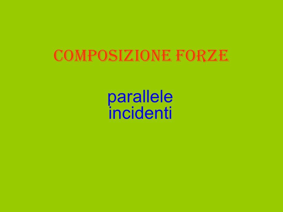 Due forze uguali incidenti: regola del parallelogramma per determinare la equilibrante f1f2 E R