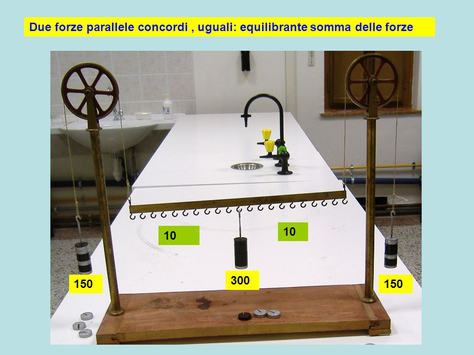 Due forze parallele concordi, uguali: equilibrante somma delle forze 10 300 150