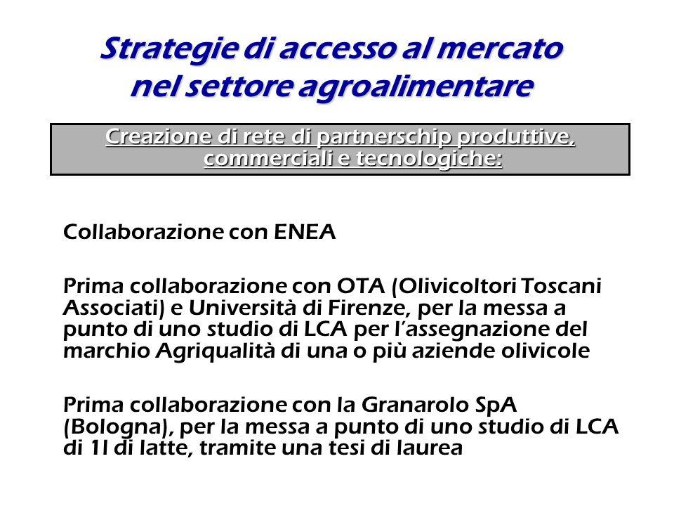 Strategie di accesso al mercato nel settore agroalimentare Creazione di rete di partnerschip produttive, commerciali e tecnologiche: Collaborazione co