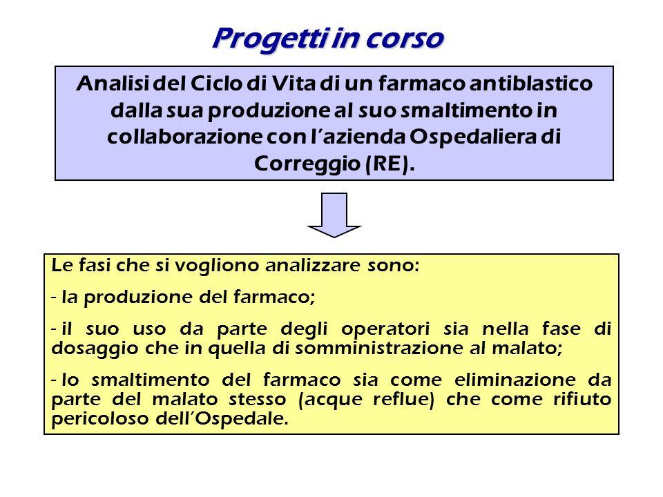 Progetti in corso Analisi del Ciclo di Vita di un farmaco antiblastico dalla sua produzione al suo smaltimento in collaborazione con lazienda Ospedaliera di Correggio (RE).