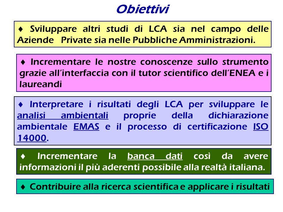 Incrementare le nostre conoscenze sullo strumento grazie allinterfaccia con il tutor scientifico dellENEA e i laureandi Obiettivi Interpretare i risultati degli LCA per sviluppare le analisi ambientali proprie della dichiarazione ambientale EMAS e il processo di certificazione ISO 14000.