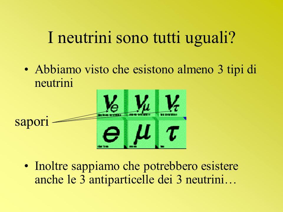 I neutrini sono tutti uguali? Abbiamo visto che esistono almeno 3 tipi di neutrini Inoltre sappiamo che potrebbero esistere anche le 3 antiparticelle