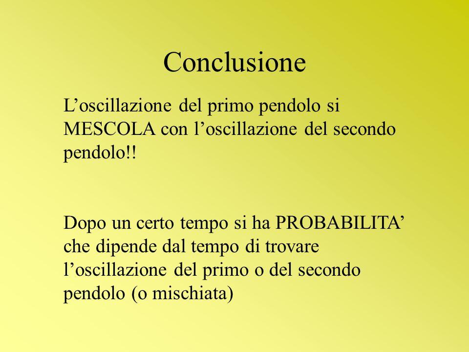 Conclusione Loscillazione del primo pendolo si MESCOLA con loscillazione del secondo pendolo!! Dopo un certo tempo si ha PROBABILITA che dipende dal t