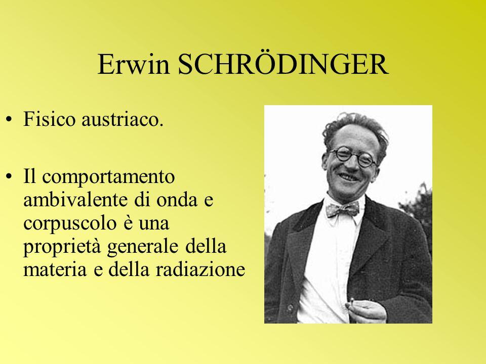 Erwin SCHRÖDINGER Fisico austriaco. Il comportamento ambivalente di onda e corpuscolo è una proprietà generale della materia e della radiazione