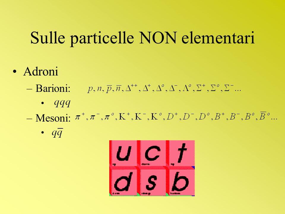 Sulle particelle NON elementari Adroni –Barioni: –Mesoni: