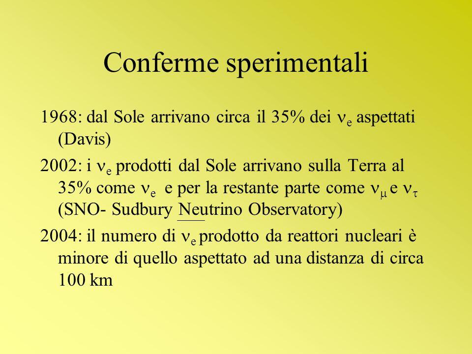 Conferme sperimentali 1968: dal Sole arrivano circa il 35% dei e aspettati (Davis) 2002: i e prodotti dal Sole arrivano sulla Terra al 35% come e e pe