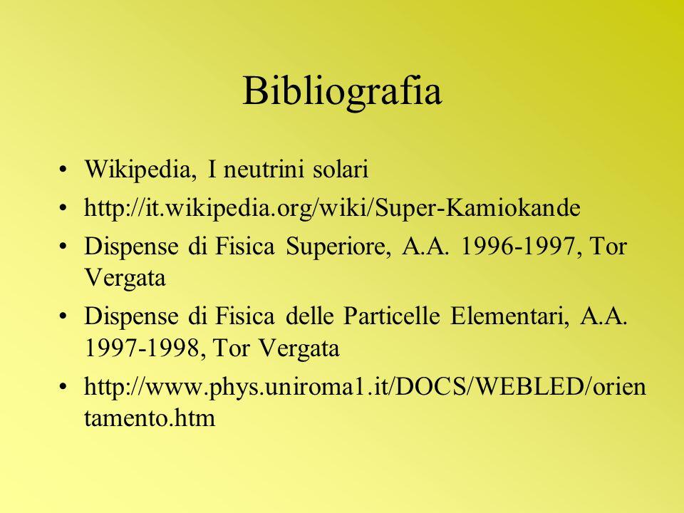 Bibliografia Wikipedia, I neutrini solari http://it.wikipedia.org/wiki/Super-Kamiokande Dispense di Fisica Superiore, A.A. 1996-1997, Tor Vergata Disp