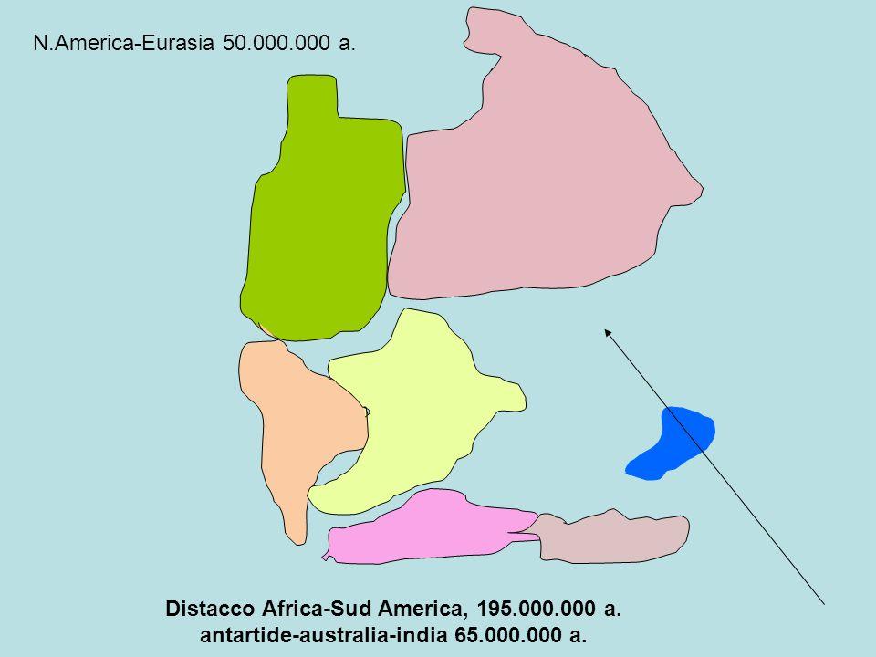 Distacco Africa-Sud America, 195.000.000 a. antartide-australia-india 65.000.000 a. N.America-Eurasia 50.000.000 a.