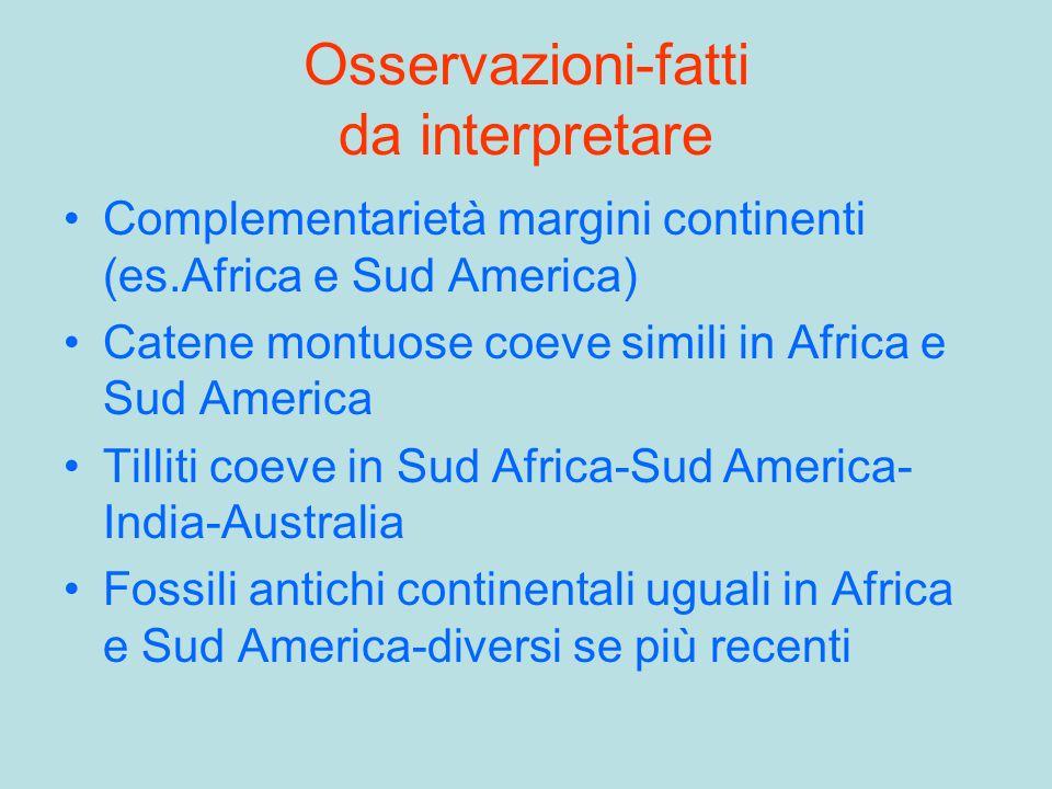 Osservazioni-fatti da interpretare Complementarietà margini continenti (es.Africa e Sud America) Catene montuose coeve simili in Africa e Sud America