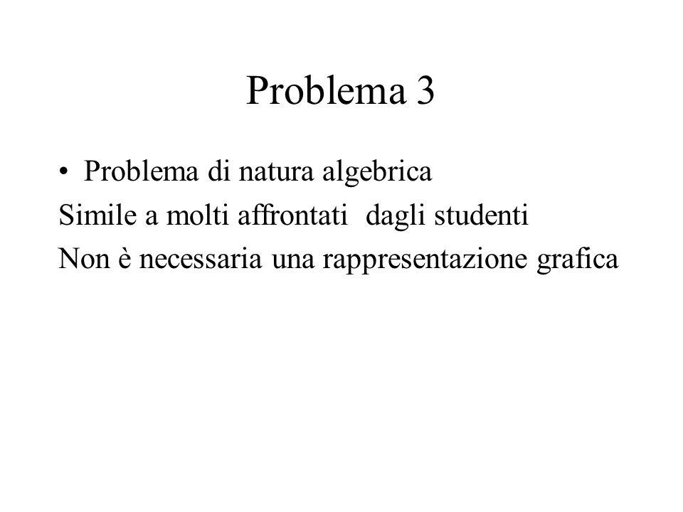 Problema 3 Problema di natura algebrica Simile a molti affrontati dagli studenti Non è necessaria una rappresentazione grafica