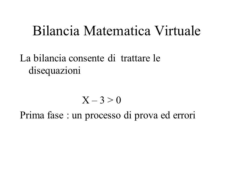 Bilancia Matematica Virtuale La bilancia consente di trattare le disequazioni X – 3 > 0 Prima fase : un processo di prova ed errori