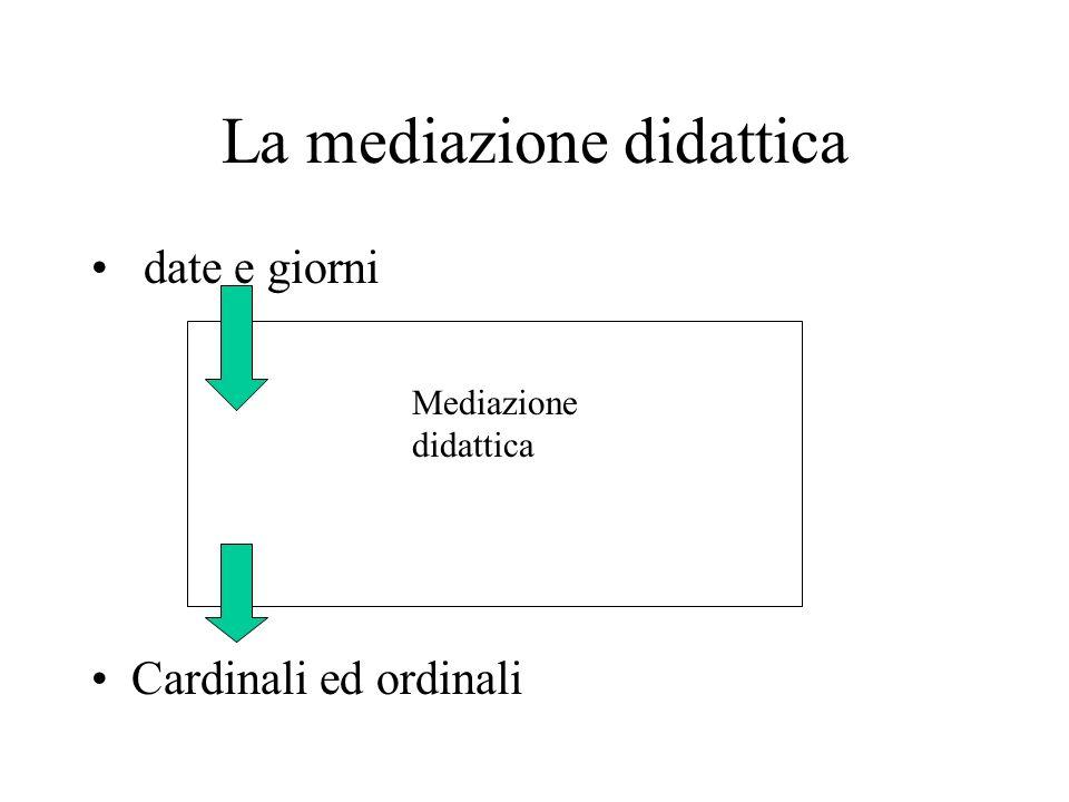La mediazione didattica date e giorni Cardinali ed ordinali Mediazione didattica