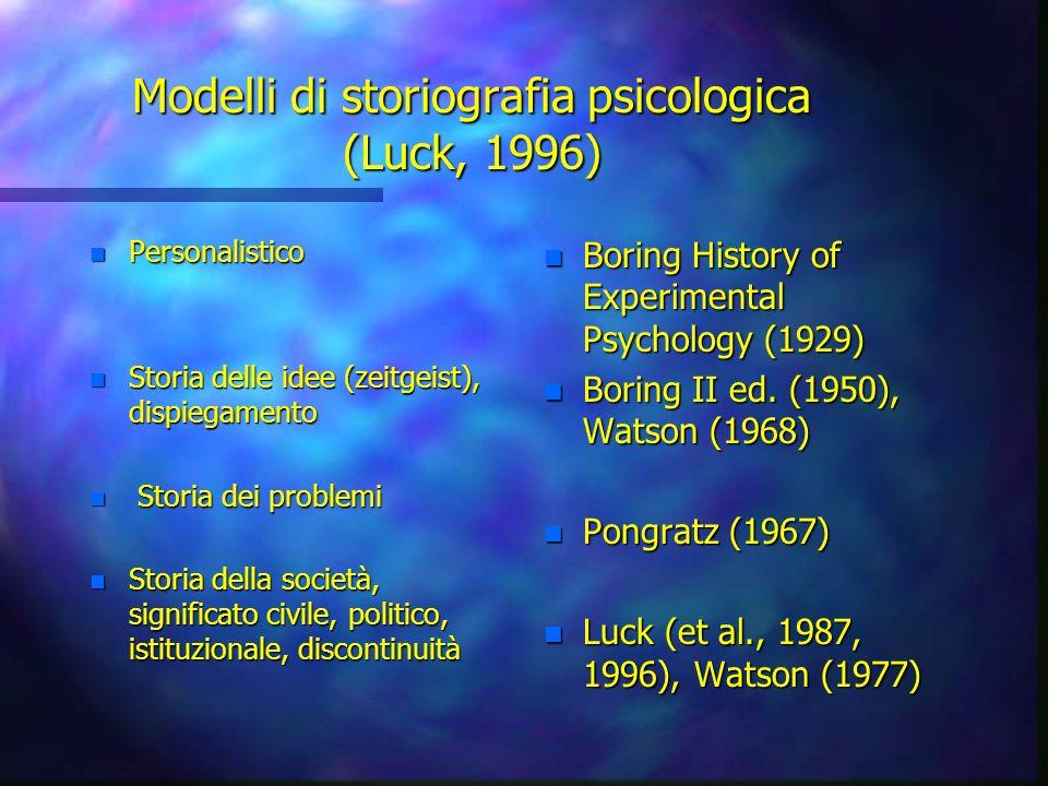 Modelli di storiografia psicologica (Luck, 1996) n Personalistico n Storia delle idee (zeitgeist), dispiegamento n Storia dei problemi n Storia della