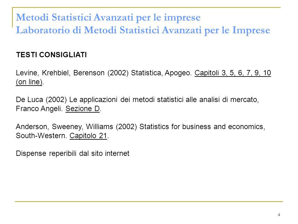 5 Metodi Statistici Avanzati per le imprese Laboratorio di Metodi Statistici Avanzati per le Imprese LezioneDataOrarioArgomento (ore accademiche) 1Mar 17/11/0910-13Il campionamento probabilistico (4) 2Gio 19/11/0910-13Il campionamento probabilistico (4) 2Mar 24/11/0910-13Il campionamento probabilistico (4) 4Gio 26/11/0910-13La Conjoint Analysis + Lab.