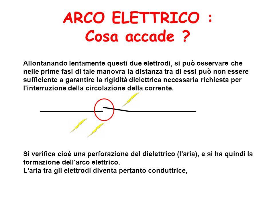 ARCO ELETTRICO : Cosa accade ? Allontanando lentamente questi due elettrodi, si può osservare che nelle prime fasi di tale manovra la distanza tra di
