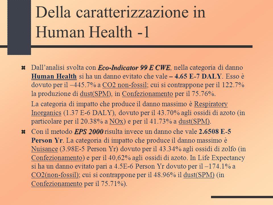 Della caratterizzazione in Human Health -1 Eco-Indicator 99 E CWE Dallanalisi svolta con Eco-Indicator 99 E CWE, nella categoria di danno Human Health