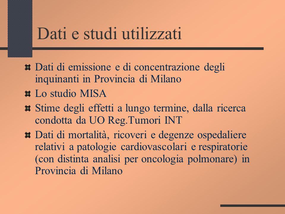 Dati e studi utilizzati Dati di emissione e di concentrazione degli inquinanti in Provincia di Milano Lo studio MISA Stime degli effetti a lungo termi