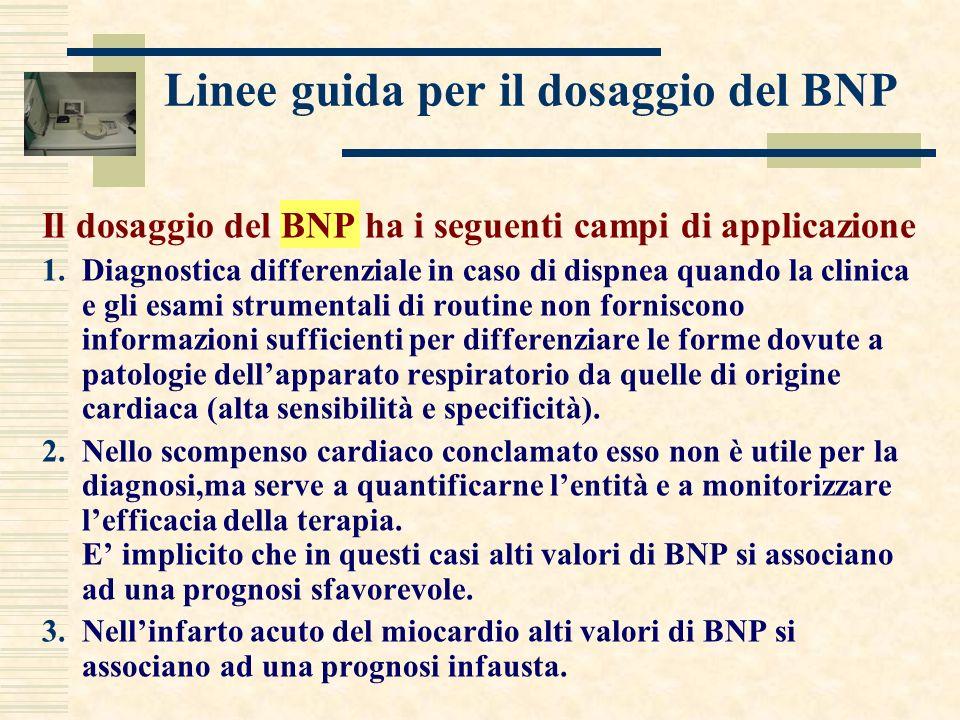 Linee guida per il dosaggio del BNP Il dosaggio del BNP ha i seguenti campi di applicazione 1.Diagnostica differenziale in caso di dispnea quando la c