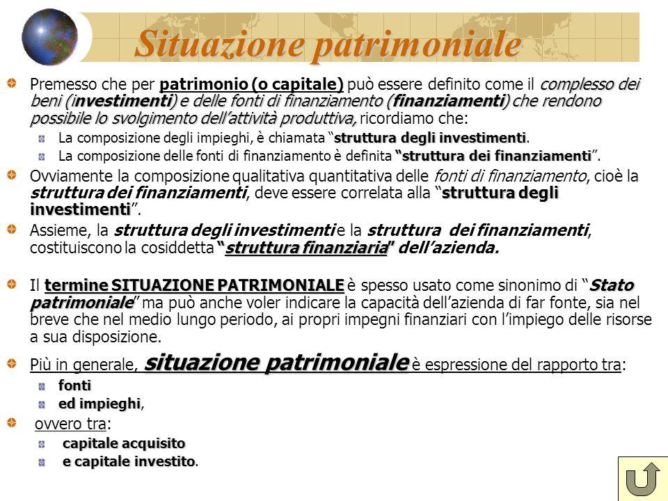 Situazione patrimoniale complesso dei beni (investimenti) e delle fonti di finanziamento (finanziamenti) che rendono possibile lo svolgimento dellattività produttiva, Premesso che per patrimonio (o capitale) può essere definito come il complesso dei beni (investimenti) e delle fonti di finanziamento (finanziamenti) che rendono possibile lo svolgimento dellattività produttiva, ricordiamo che: struttura degli investimenti La composizione degli impieghi, è chiamata struttura degli investimenti.