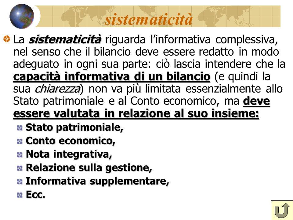 sistematicità sistematicità capacità informativa di un bilancio chiarezza deve essere valutata in relazione al suo insieme: La sistematicità riguarda linformativa complessiva, nel senso che il bilancio deve essere redatto in modo adeguato in ogni sua parte: ciò lascia intendere che la capacità informativa di un bilancio (e quindi la sua chiarezza) non va più limitata essenzialmente allo Stato patrimoniale e al Conto economico, ma deve essere valutata in relazione al suo insieme: Stato patrimoniale, Conto economico, Nota integrativa, Relazione sulla gestione, Informativa supplementare, Ecc.