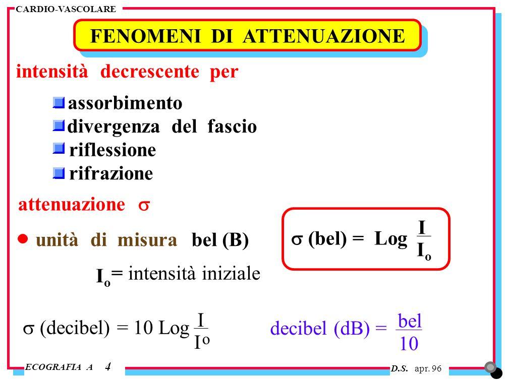 D.S. apr. 96 ECOGRAFIA A CARDIO-VASCOLARE FENOMENI DI ATTENUAZIONE 4 intensità decrescente per divergenza del fascio assorbimento riflessione rifrazio