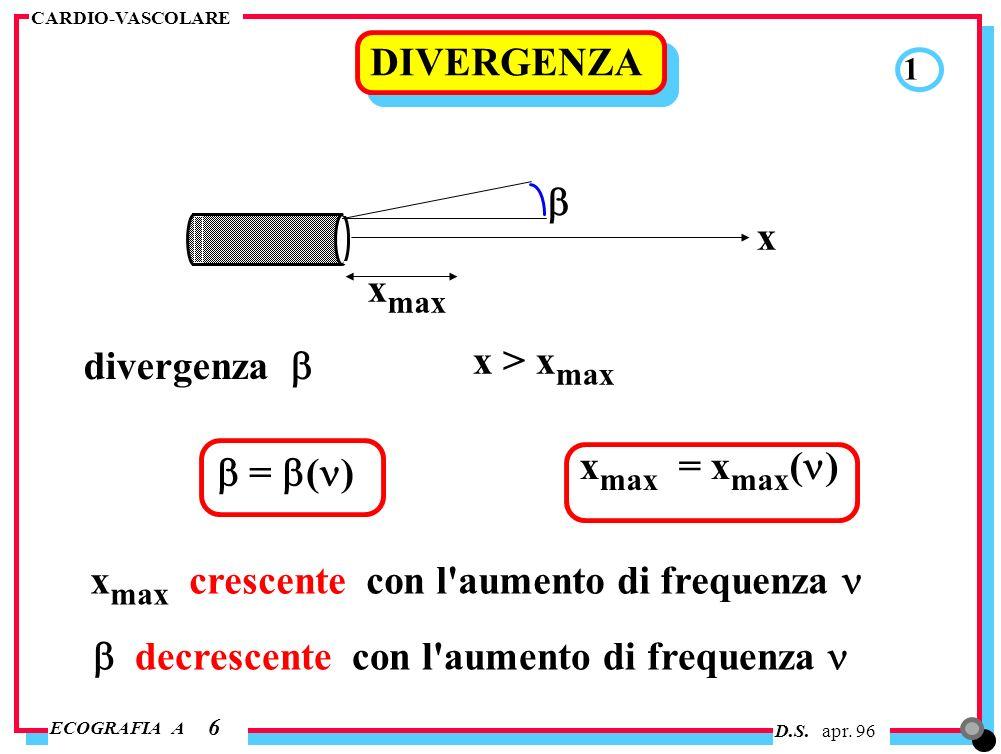 D.S. apr. 96 ECOGRAFIA A CARDIO-VASCOLARE DIVERGENZA 6 1 x max divergenza x > x max x = ( ) x max = x max ( ) decrescente con l'aumento di frequenza x