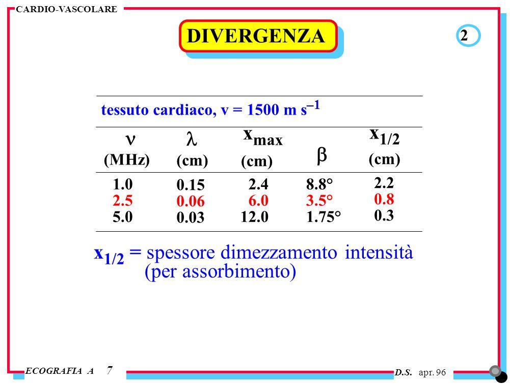 D.S. apr. 96 ECOGRAFIA A CARDIO-VASCOLARE DIVERGENZA 7 2 1.0 2.5 5.0 0.15 0.06 0.03 2.4 6.0 12.0 8.8° 3.5° 1.75° 2.2 0.8 0.3 (MHz) (cm) x max (cm) x 1