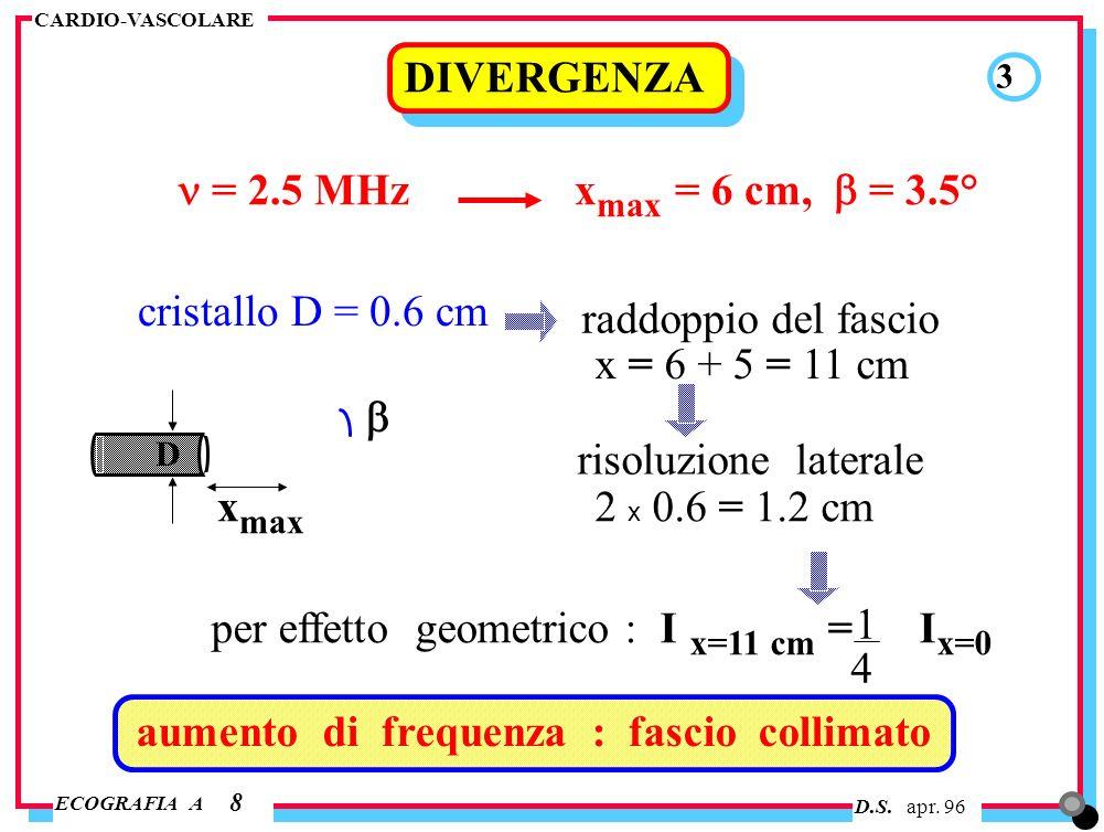 D.S. apr. 96 ECOGRAFIA A CARDIO-VASCOLARE 8 DIVERGENZA 3 = 2.5 MHz x max = 6 cm, = 3.5° raddoppio del fascio x = 6 + 5 = 11 cm cristallo D = 0.6 cm x