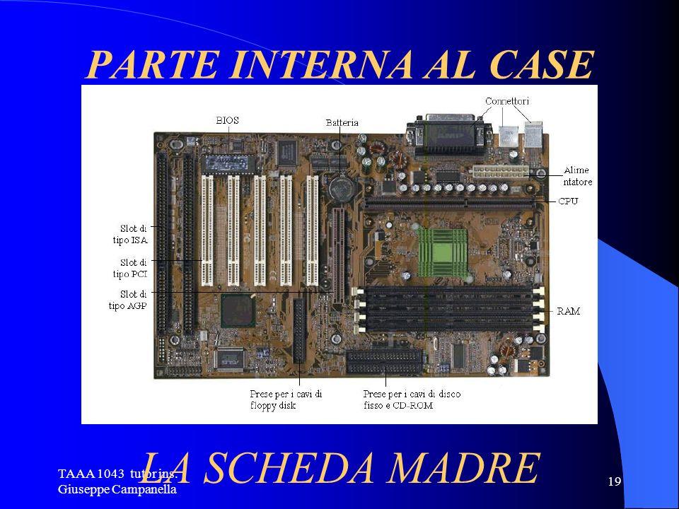 TAAA 1043 tutor ins. Giuseppe Campanella 18 PARTE ANTERIORE DEL CASE
