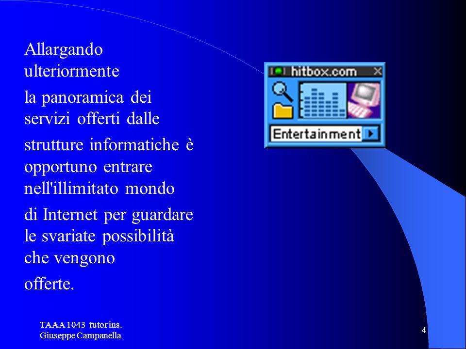 TAAA 1043 tutor ins. Giuseppe Campanella 14 LE PARTI DEL COMPUTER