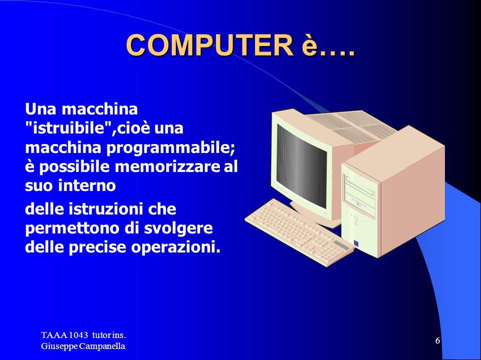 TAAA 1043 tutor ins.Giuseppe Campanella 6 COMPUTER è….