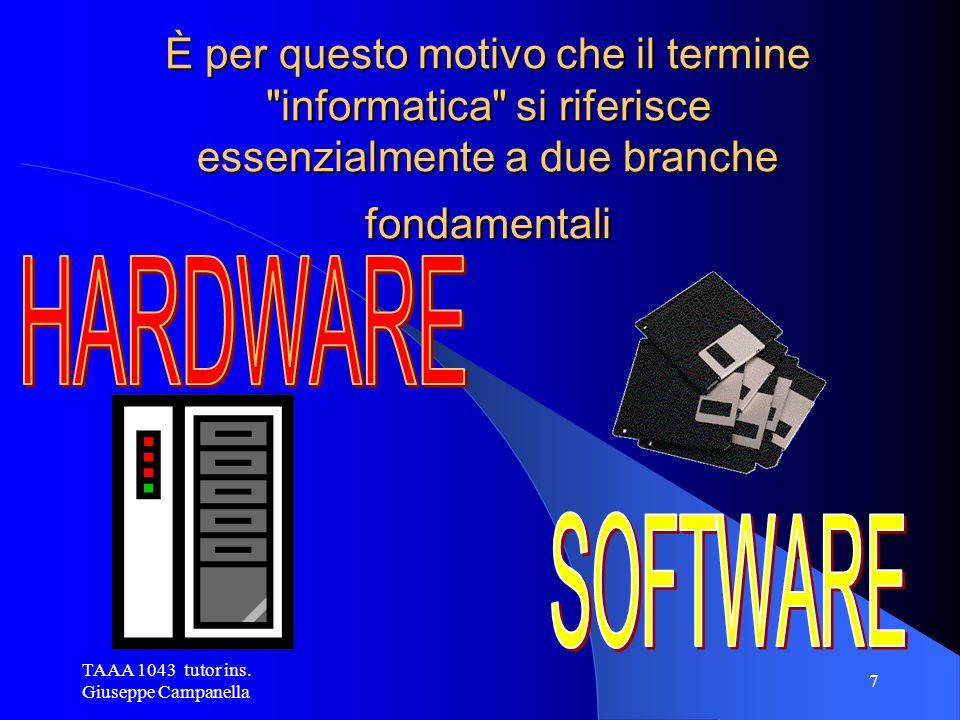 TAAA 1043 tutor ins. Giuseppe Campanella 17 PARTE POSTERIORE DEL CASE Porte input/output