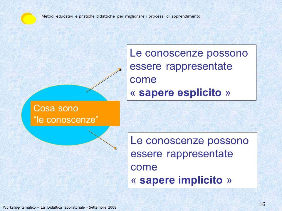 16 Cosa sono le conoscenze Le conoscenze possono essere rappresentate come « sapere implicito » Le conoscenze possono essere rappresentate come « sape