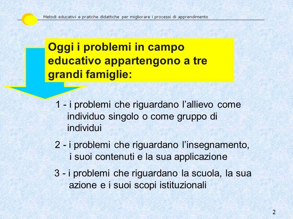 2 1 - i problemi che riguardano lallievo come individuo singolo o come gruppo di individui Oggi i problemi in campo educativo appartengono a tre grand