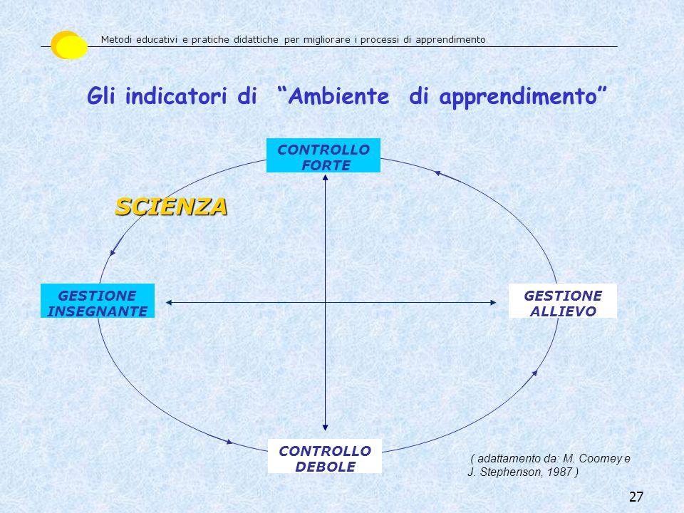 27 Gli indicatori di Ambiente di apprendimento SCIENZA ( adattamento da: M. Coomey e J. Stephenson, 1987 ) GESTIONE ALLIEVO CONTROLLO DEBOLE GESTIONE