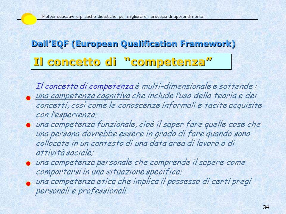 34 Il concetto di competenza è multi-dimensionale e sottende : una competenza cognitiva che include luso della teoria e dei concetti, così come le con