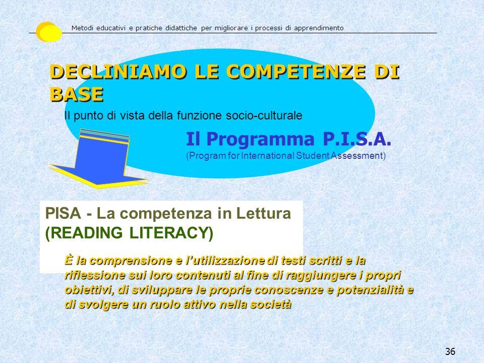 36 PISA - La competenza in Lettura (READING LITERACY) DECLINIAMO LE COMPETENZE DI BASE Il punto di vista della funzione socio-culturale È la comprensi