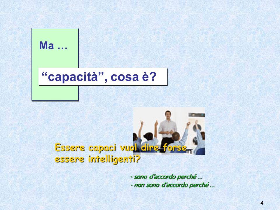 4 capacità, cosa è? Ma … Essere capaci vuol dire forse essere intelligenti? - sono daccordo perché … - non sono daccordo perché …